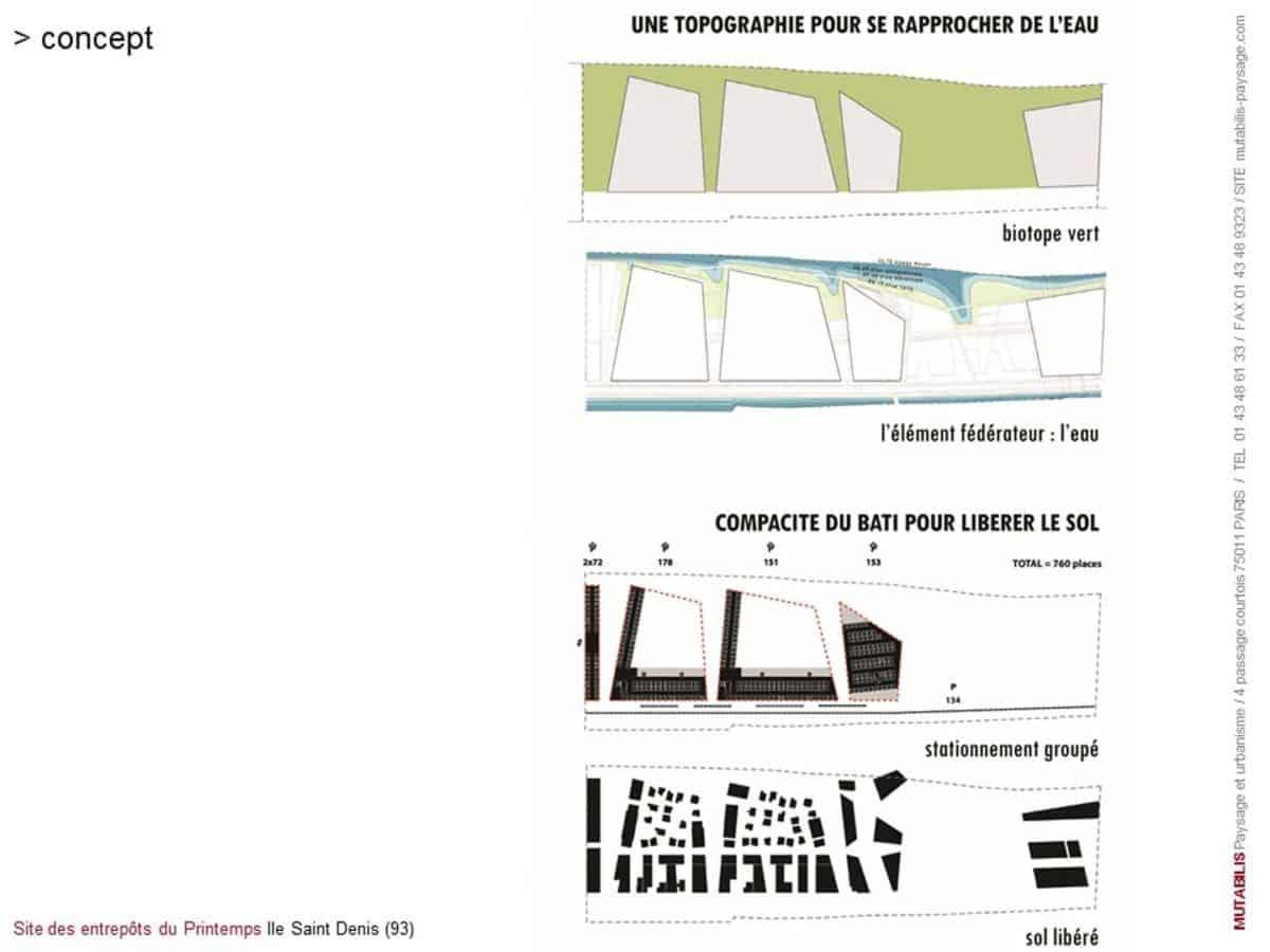 Ecoquartier fluvial – Site des entrepôts du Printemps - Mutabilis