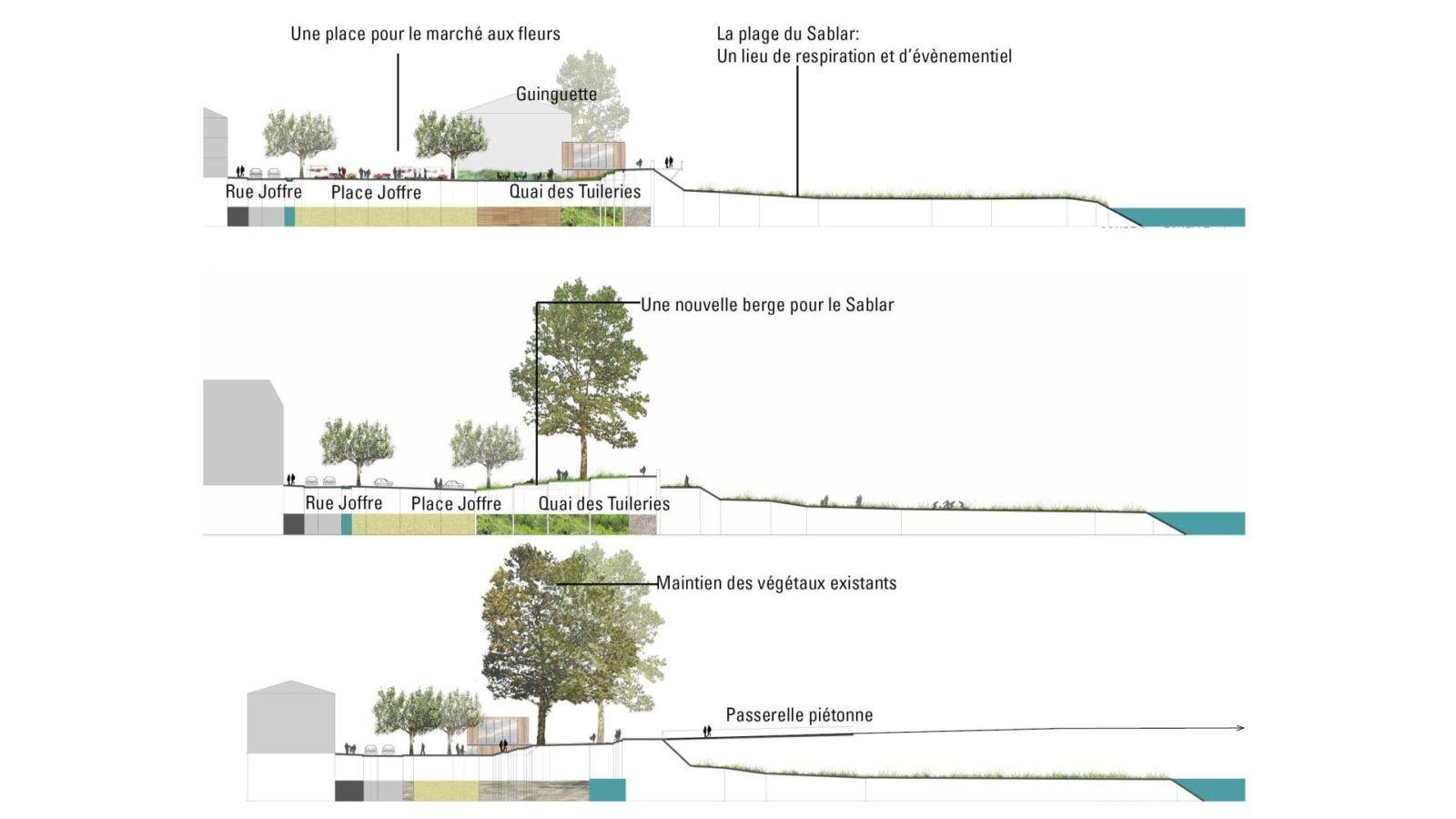 Rénovation du cœur de ville - Mutabilis