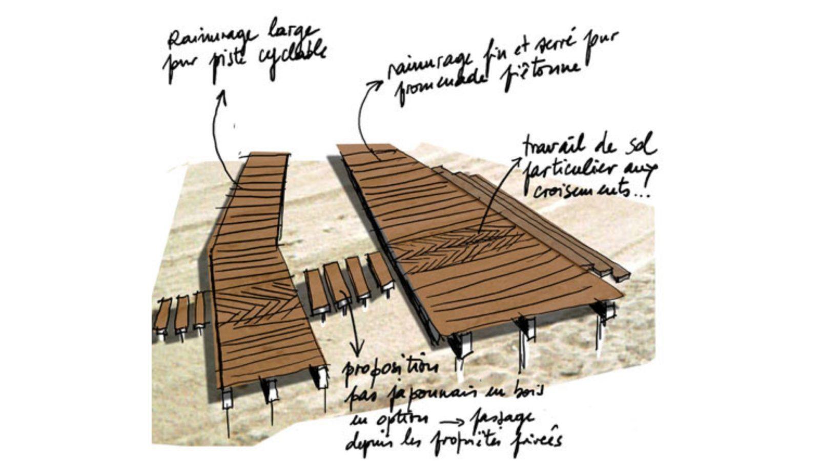 ARCACHON – Les planches - Mutabilis